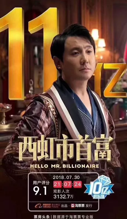 Hello Mr Billionaire Was A Huge Box Office Hit The Investors Peimin Zheng Has Ambition To Be A Gp Gplp