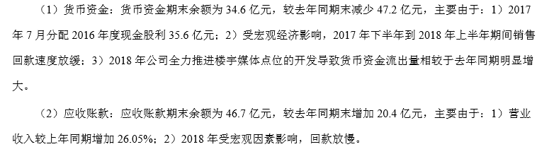 分众传媒中报净利高增长 市值反蒸发128亿