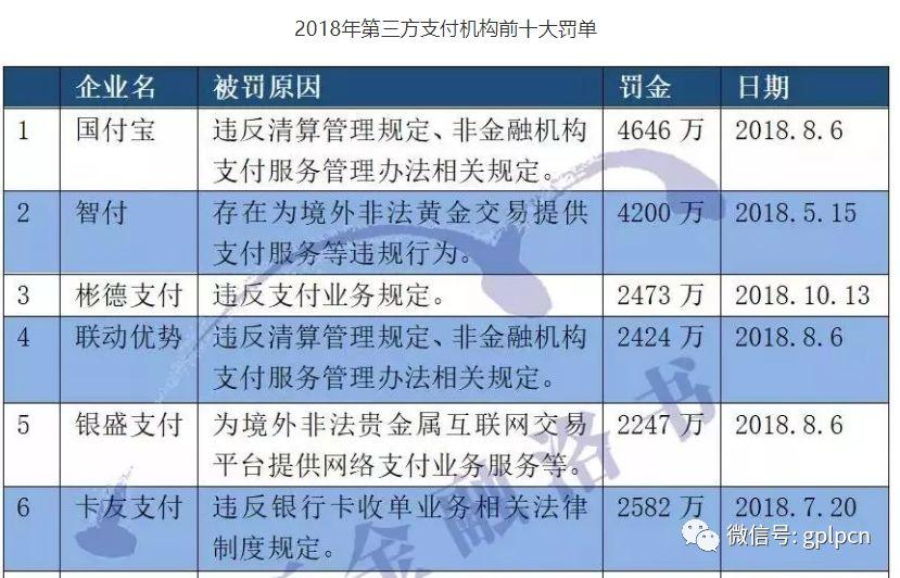 没有补贴大战的春节 2019年支付机构的新选择
